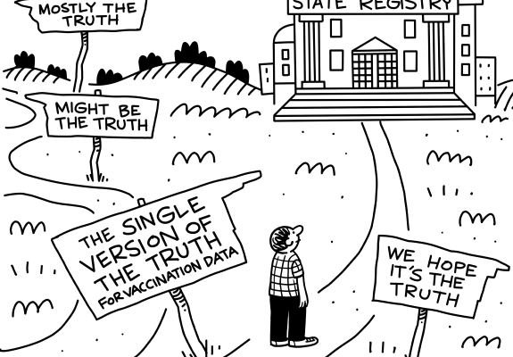 "Immunization cartoon: Man stands on path facing a State Registry building. The signs pointing away say ""Mostly the Truth,"" ""Might be the Truth,"" and ""We Hope it's the Truth."" The sign pointing to the building says ""The Single Version of the Truth for Vaccination Data."""